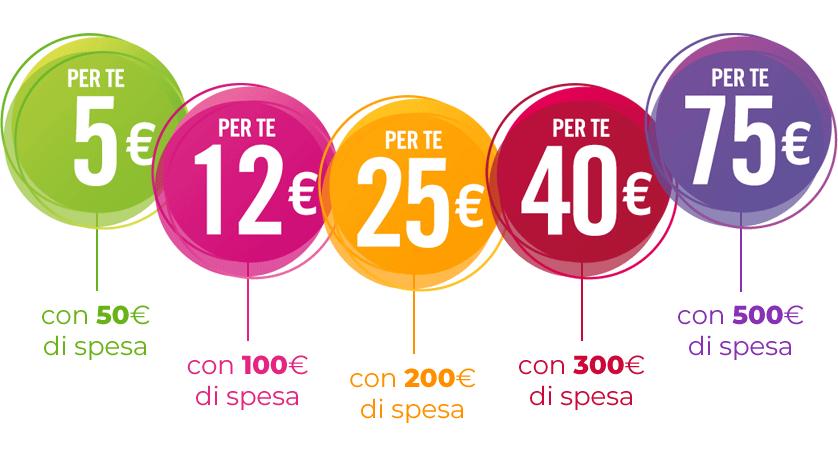 Su Mondadori Store 18app vale di più, fino a 75 euro in omaggio